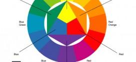 کنتراست و خوانایی رنگ ها بر روی هم ، کنکور هنر