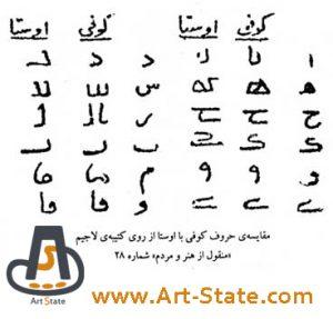 سیر تحولات خط در ایران , کنکور هنر