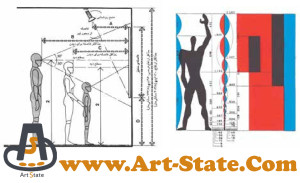 مقیاس انسانی ، کنکور هنر